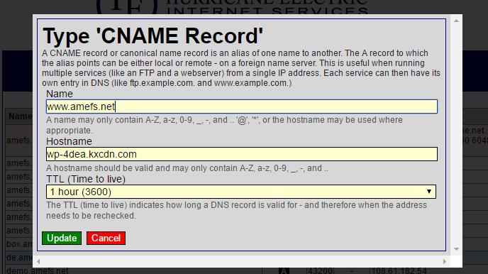 Cname